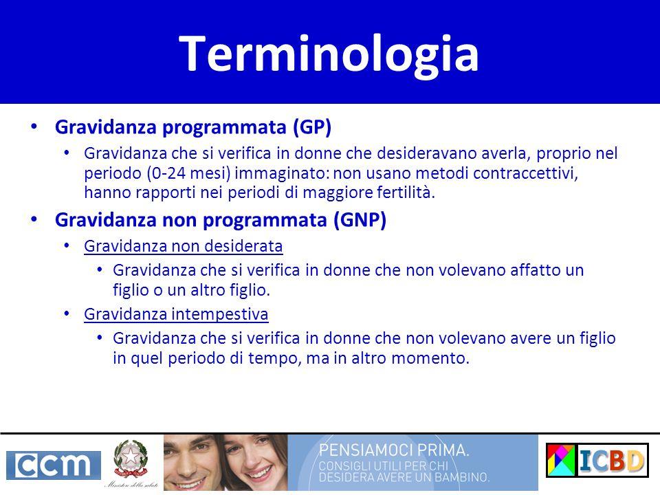 Terminologia Gravidanza programmata (GP) Gravidanza che si verifica in donne che desideravano averla, proprio nel periodo (0-24 mesi) immaginato: non