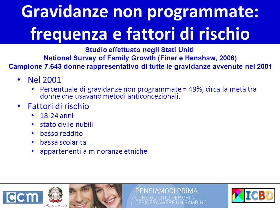 Gravidanze non programmate: frequenza e fattori di rischio Nel 2001 Percentuale di gravidanze non programmate = 49%, circa la metà tra donne che usava