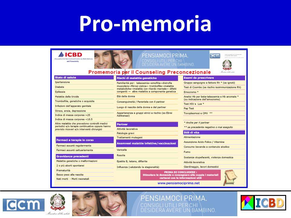 Uso del pro-memoria Pro-memoria