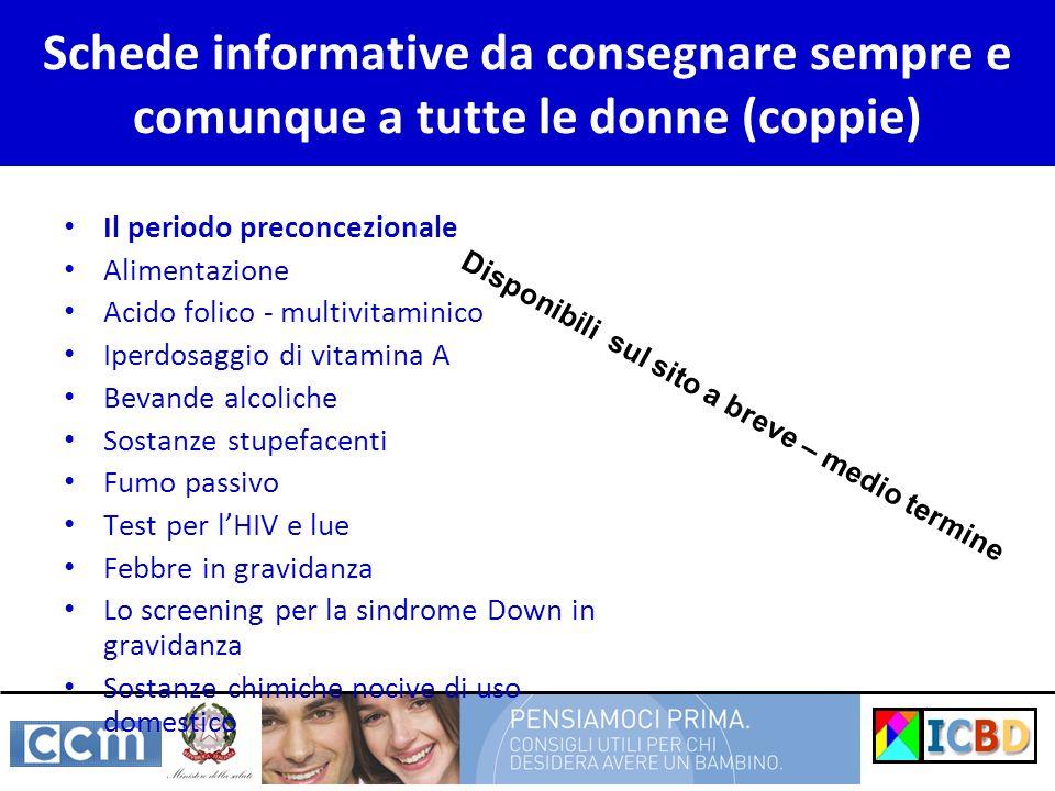 Schede informative da consegnare sempre e comunque a tutte le donne (coppie) Il periodo preconcezionale Alimentazione Acido folico - multivitaminico I