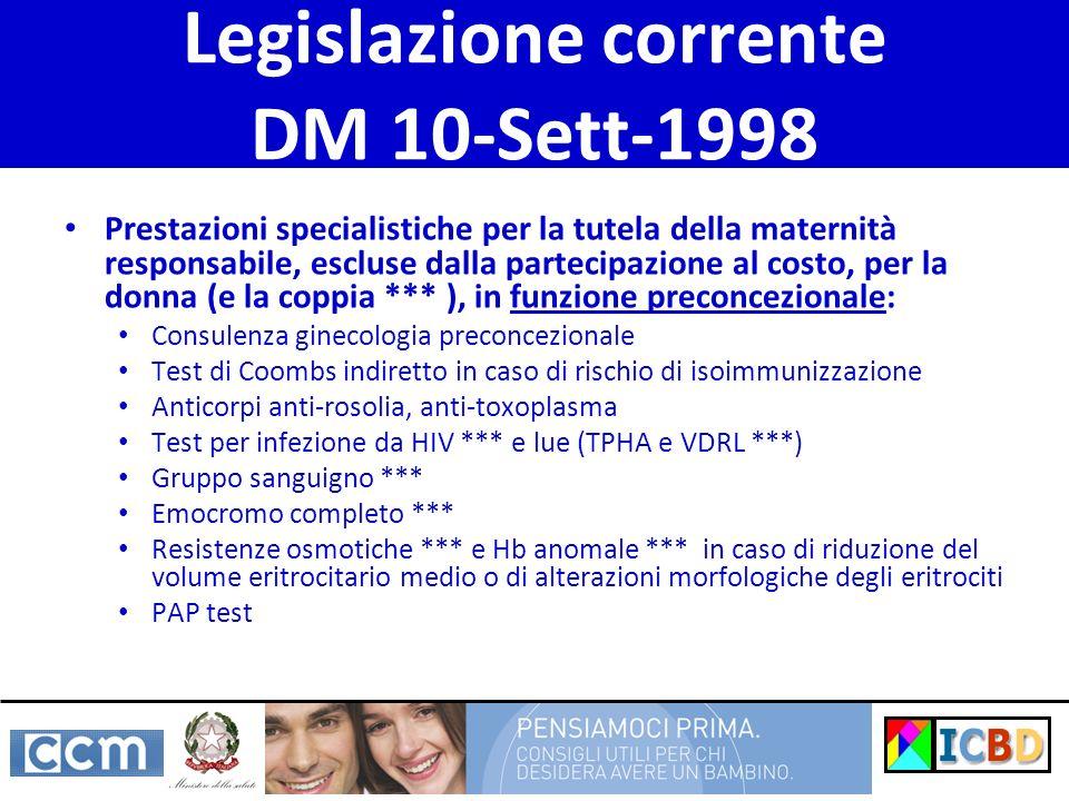 Legislazione corrente DM 10-Sett-1998 Prestazioni specialistiche per la tutela della maternità responsabile, escluse dalla partecipazione al costo, per la donna (e la coppia *** ), in funzione preconcezionale: Consulenza ginecologia preconcezionale Test di Coombs indiretto in caso di rischio di isoimmunizzazione Anticorpi anti-rosolia, anti-toxoplasma Test per infezione da HIV *** e lue (TPHA e VDRL ***) Gruppo sanguigno *** Emocromo completo *** Resistenze osmotiche *** e Hb anomale *** in caso di riduzione del volume eritrocitario medio o di alterazioni morfologiche degli eritrociti PAP test
