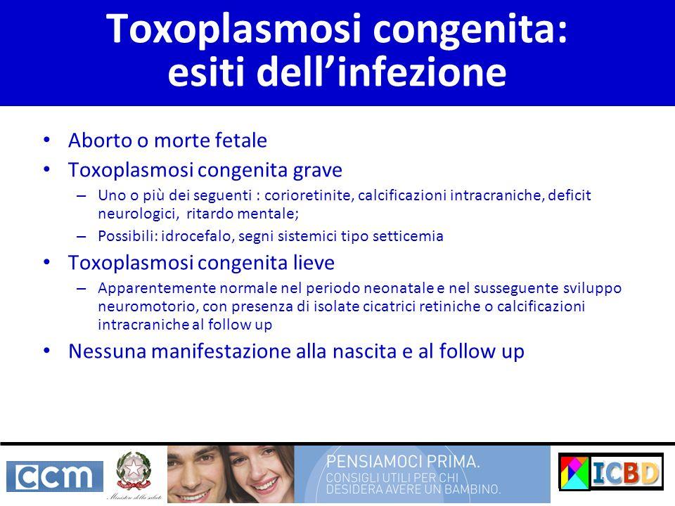 Toxoplasmosi congenita: esiti dellinfezione Aborto o morte fetale Toxoplasmosi congenita grave – Uno o più dei seguenti : corioretinite, calcificazion