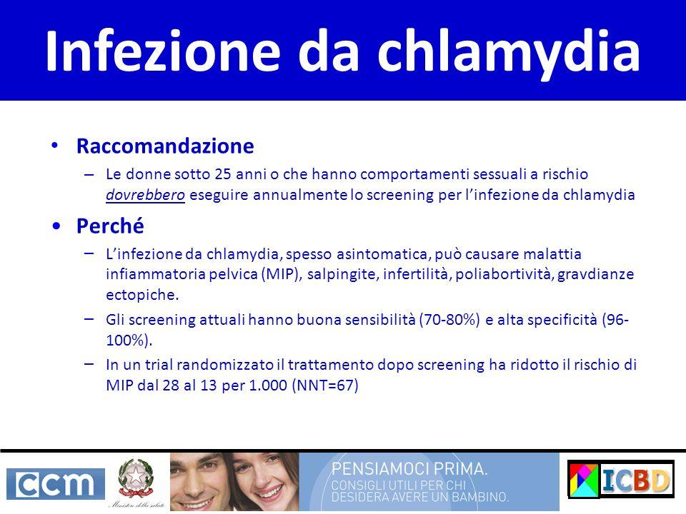 Raccomandazione – Le donne sotto 25 anni o che hanno comportamenti sessuali a rischio dovrebbero eseguire annualmente lo screening per linfezione da c