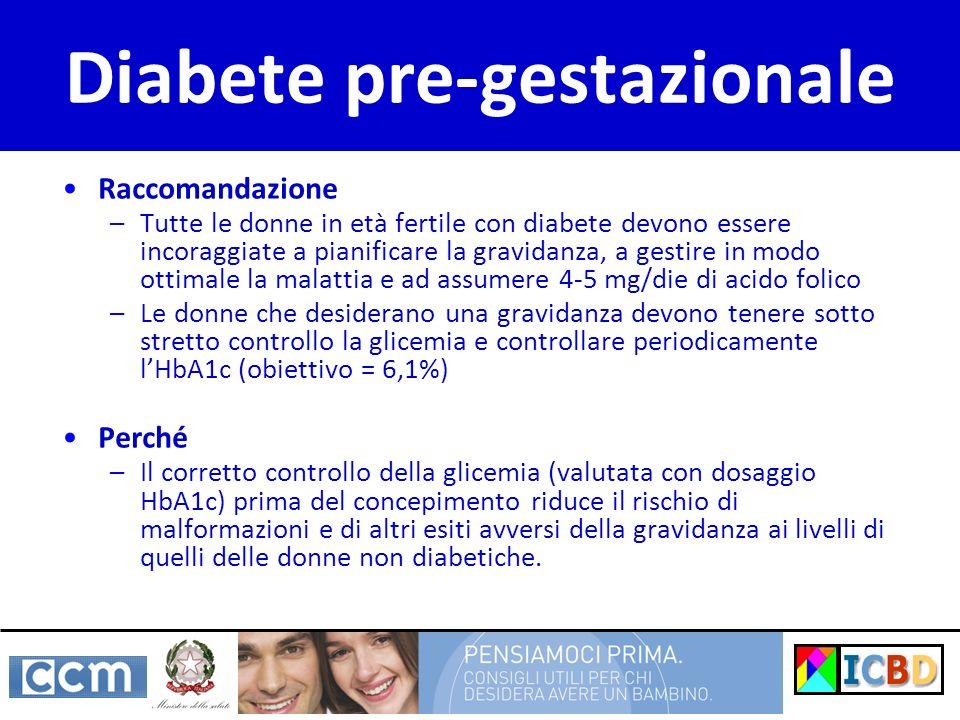 Raccomandazione –Tutte le donne in età fertile con diabete devono essere incoraggiate a pianificare la gravidanza, a gestire in modo ottimale la malat