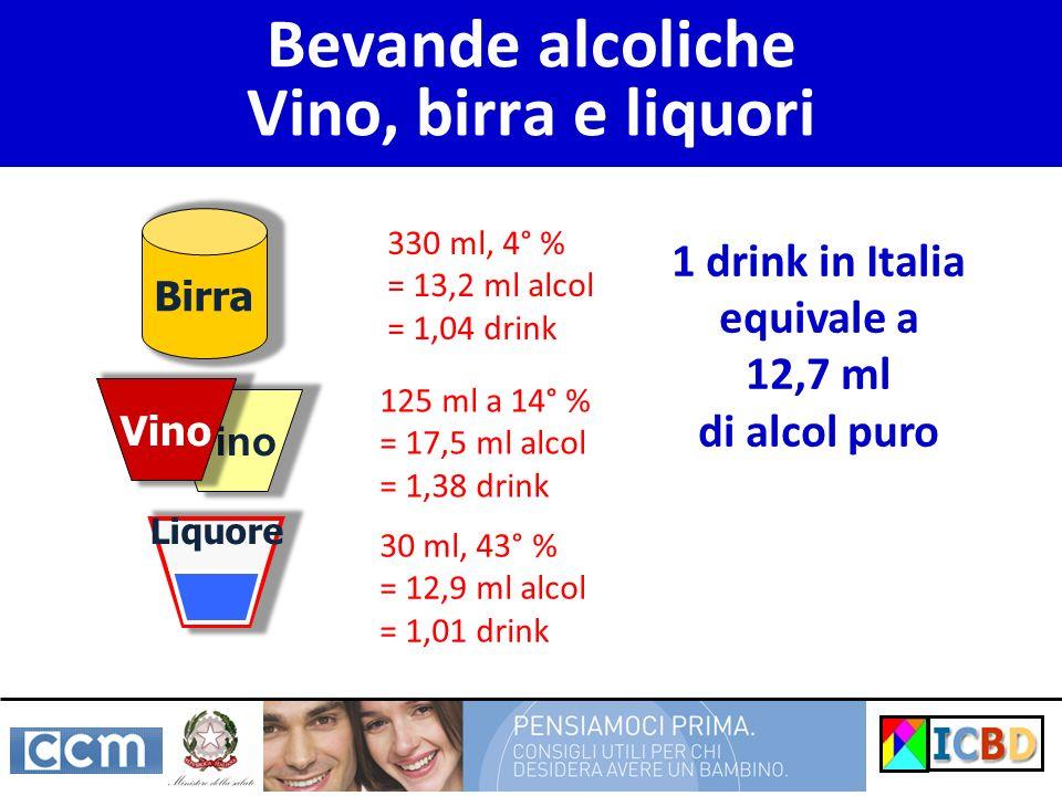 Bevande alcoliche Vino, birra e liquori Birra Vino Liquore 330 ml, 4° % = 13,2 ml alcol = 1,04 drink 125 ml a 14° % = 17,5 ml alcol = 1,38 drink 30 ml