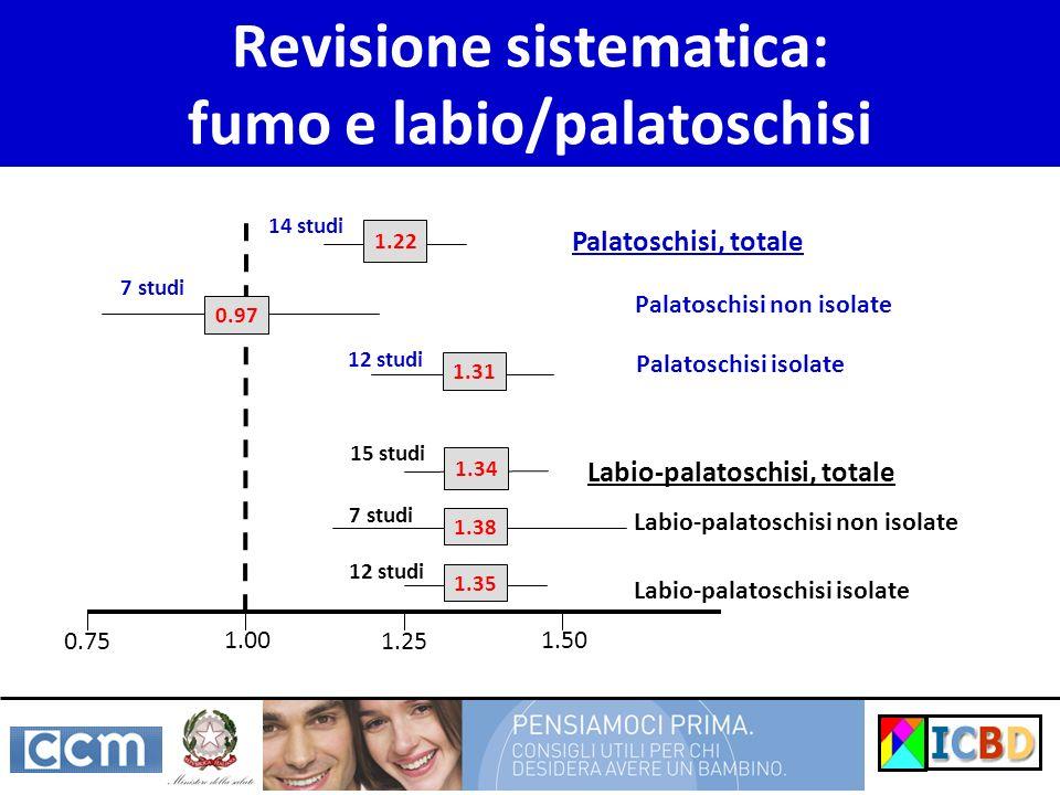 Revisione sistematica: fumo e labio/palatoschisi 0.75 1.50 1.25 1.00 12 studi 1.35 Labio-palatoschisi isolate Labio-palatoschisi non isolate 7 studi 1