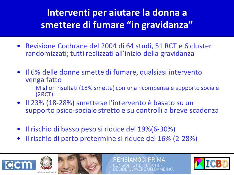 Interventi per aiutare la donna a smettere di fumare in gravidanza Revisione Cochrane del 2004 di 64 studi, 51 RCT e 6 cluster randomizzati; tutti rea