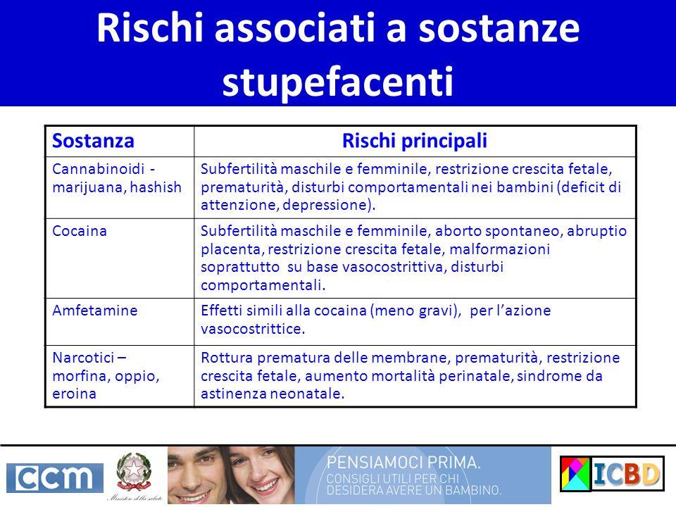 Rischi associati a sostanze stupefacenti SostanzaRischi principali Cannabinoidi - marijuana, hashish Subfertilità maschile e femminile, restrizione cr