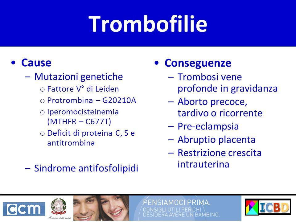 Trombofilie Cause –Mutazioni genetiche o Fattore V° di Leiden o Protrombina – G20210A o Iperomocisteinemia (MTHFR – C677T) o Deficit di proteina C, S