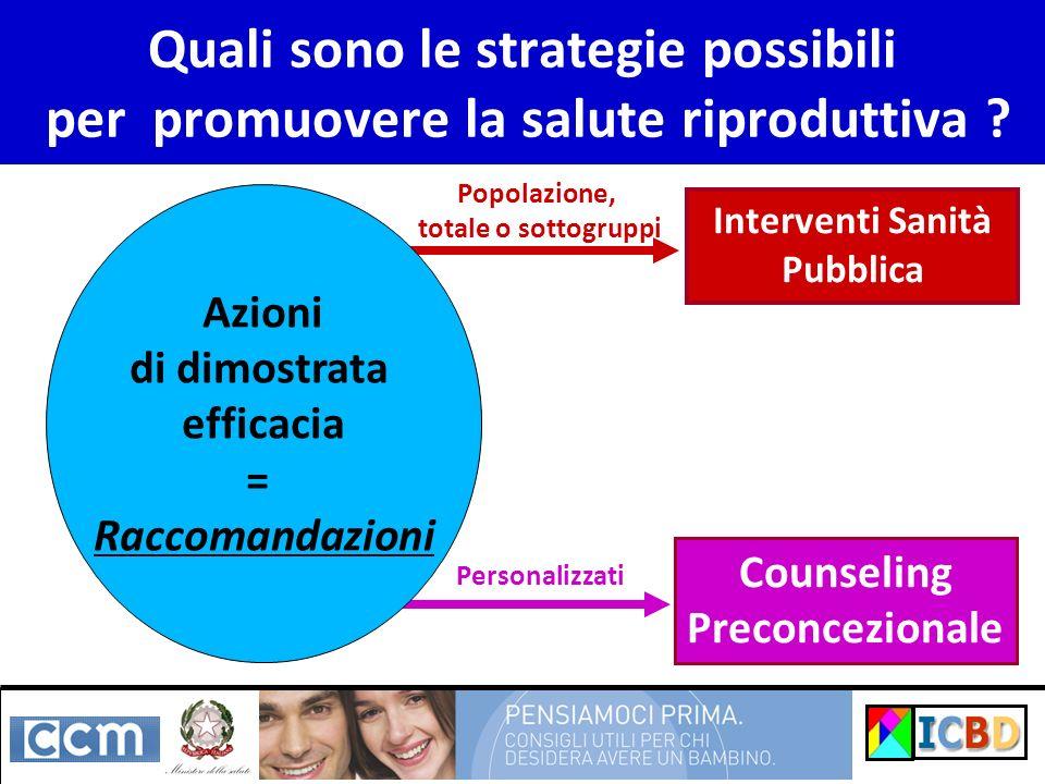 Quali sono le strategie possibili per promuovere la salute riproduttiva .