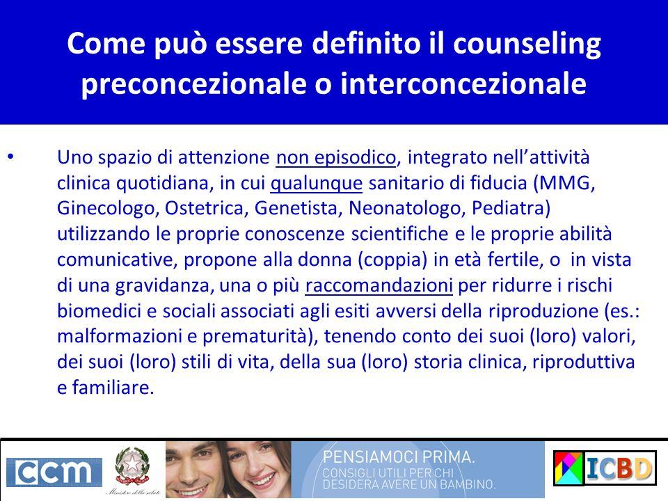 Perché counseling Sanitario Donna / Coppia preconcezionale Abilità di counseling Ricette Esami Info