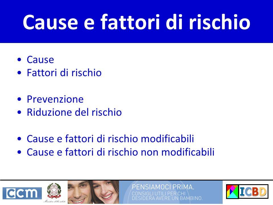 Cause e fattori di rischio Cause Fattori di rischio Prevenzione Riduzione del rischio Cause e fattori di rischio modificabili Cause e fattori di risch