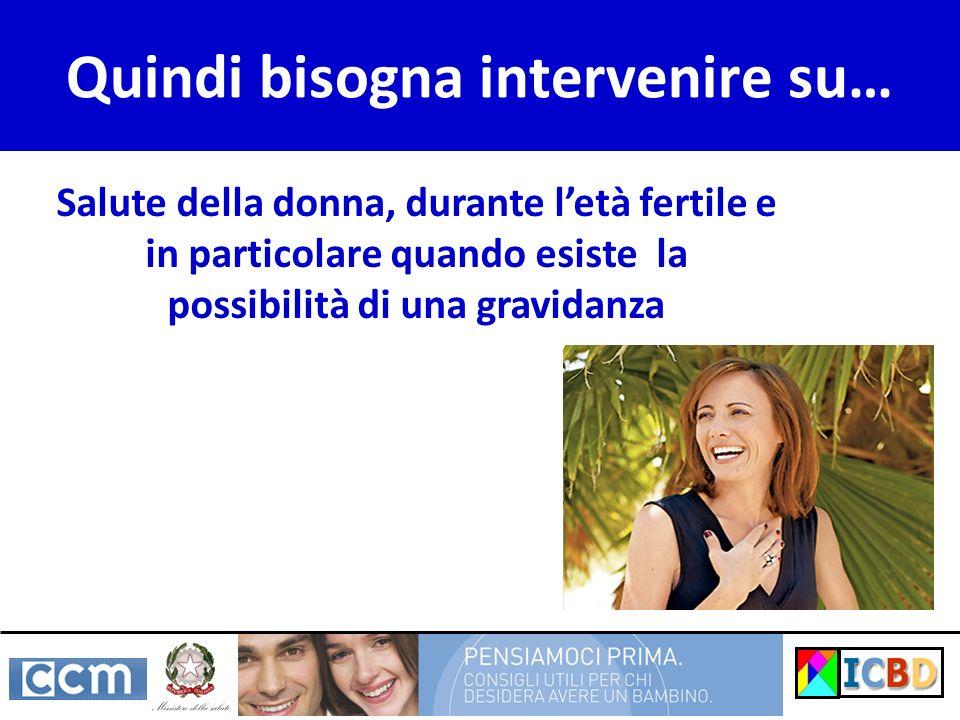 Quindi bisogna intervenire su… Salute della donna, durante letà fertile e in particolare quando esiste la possibilità di una gravidanza