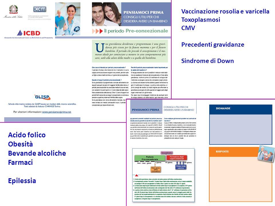 Acido folico Obesità Bevande alcoliche Farmaci Epilessia Vaccinazione rosolia e varicella Toxoplasmosi CMV Precedenti gravidanze Sindrome di Down