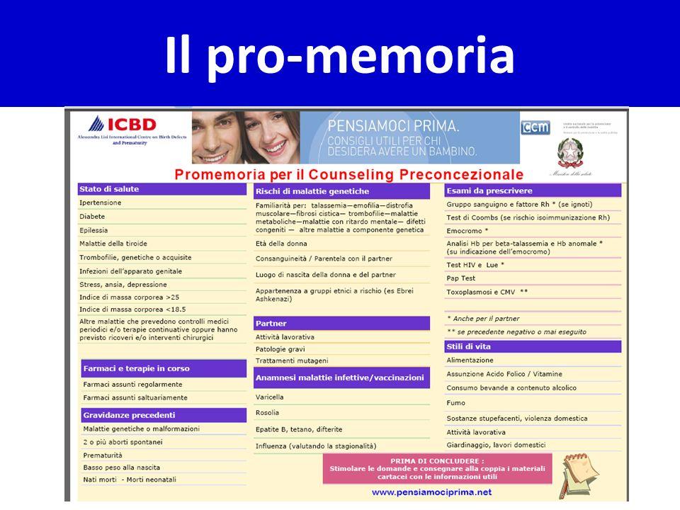 Il pro-memoria
