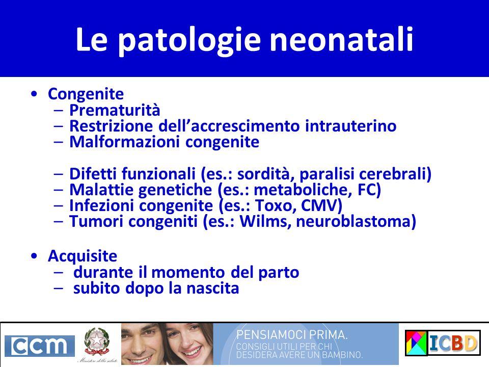 Le patologie neonatali Congenite –Prematurità –Restrizione dellaccrescimento intrauterino –Malformazioni congenite –Difetti funzionali (es.: sordità,