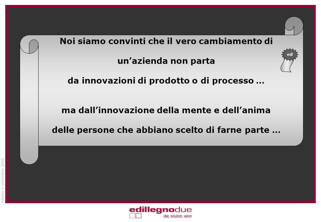 Noi siamo convinti che il vero cambiamento di unazienda non parta da innovazioni di prodotto o di processo … ma dallinnovazione della mente e dellanima delle persone che abbiano scelto di farne parte … ed