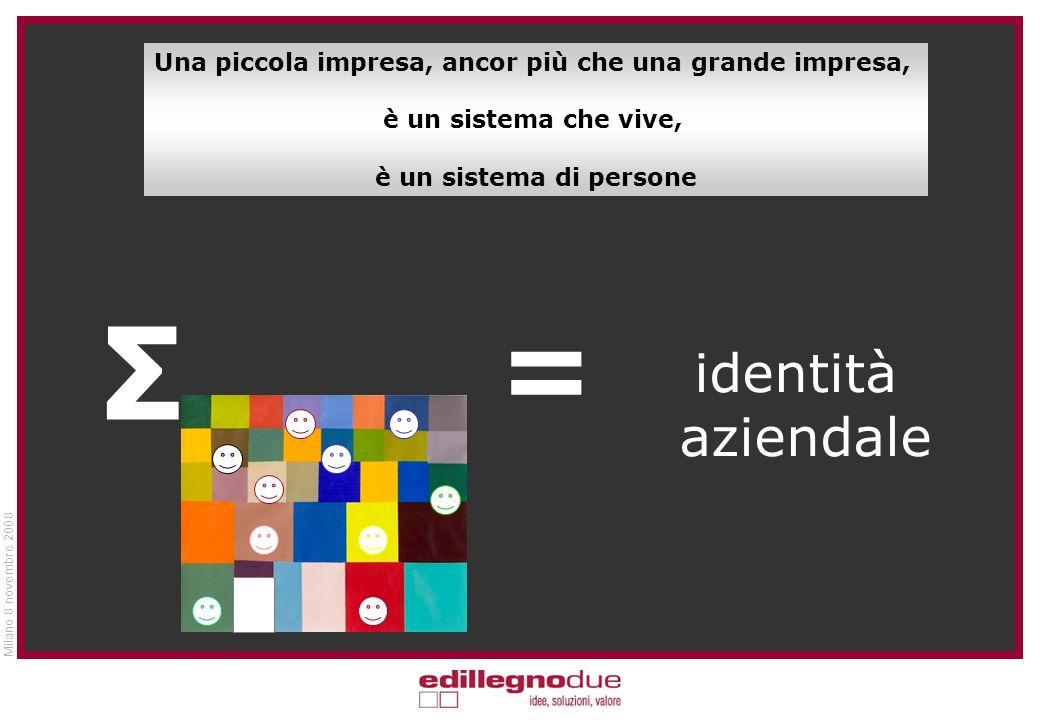Milano 8 novembre 2008 Una piccola impresa, ancor più che una grande impresa, è un sistema che vive, è un sistema di persone Σ = identità aziendale