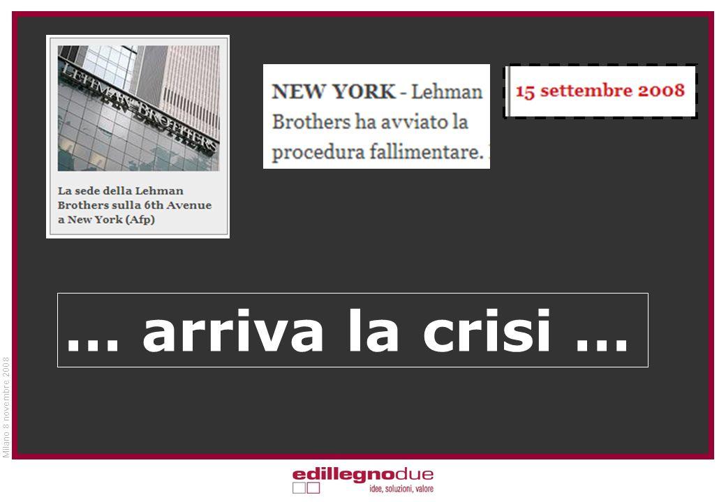 Milano 8 novembre 2008 … arriva la crisi …