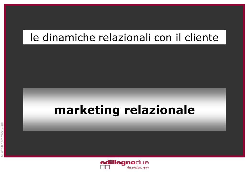 Milano 8 novembre 2008 le dinamiche relazionali con il cliente marketing relazionale