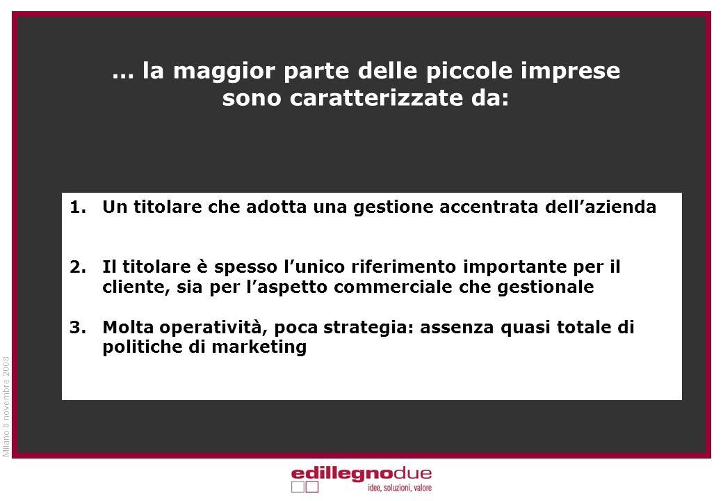 Milano 8 novembre 2008 I concetti di marketing si diffondono in TUTTA LAZIENDA e tutta lazienda FA MARKETING