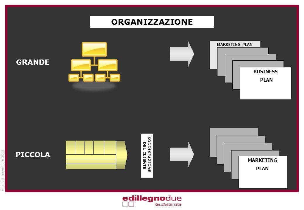 Milano 8 novembre 2008 Come è possibile fare marketing nella piccola impresa… .