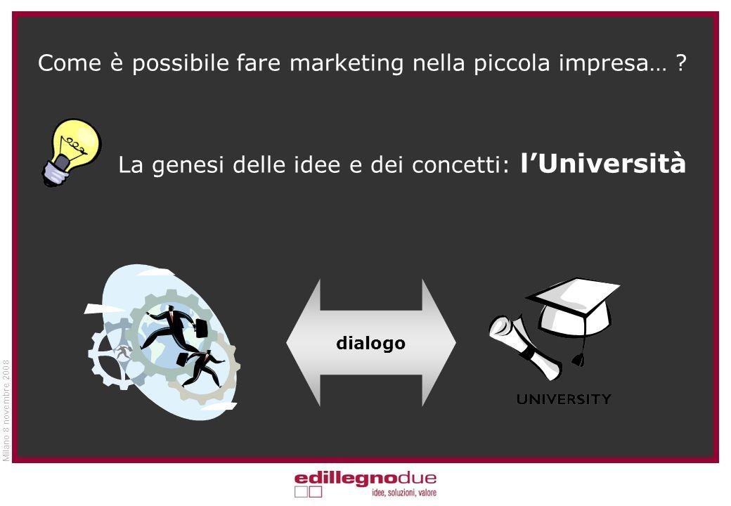 Milano 8 novembre 2008 Il dialogo con lUniversità ha portato a fare chiarezza sui fondamentali del marketing … visionmission obiettivi aziendali SWOT analysis posizionamento marketing mix vision mission SWOT analysis obbiettivi posizionamanto marketing mix