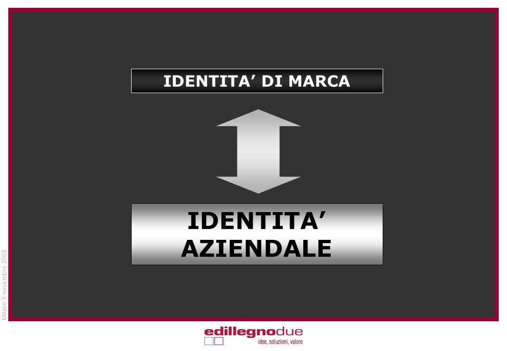 Milano 8 novembre 2008 IDENTITA AZIENDALE IDENTITA DI MARCA