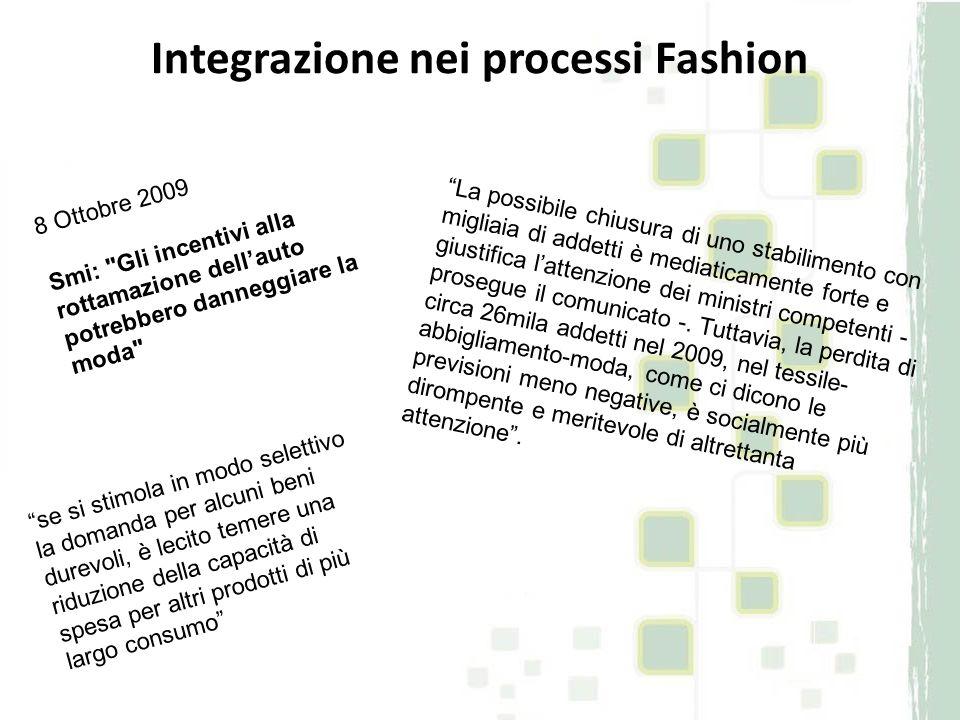 Integrazione nei processi Fashion 8 Ottobre 2009 Smi: