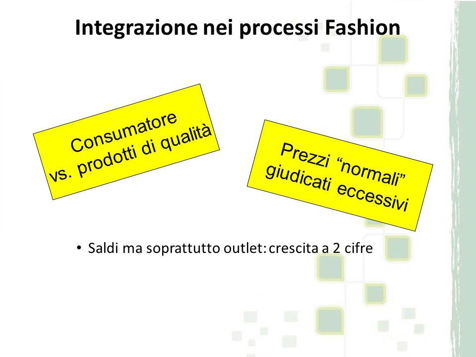 Integrazione nei processi Fashion Saldi ma soprattutto outlet: crescita a 2 cifre Consumatore vs. prodotti di qualità Prezzi normali giudicati eccessi