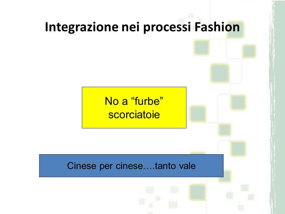 No a furbe scorciatoie Integrazione nei processi Fashion Cinese per cinese….tanto vale