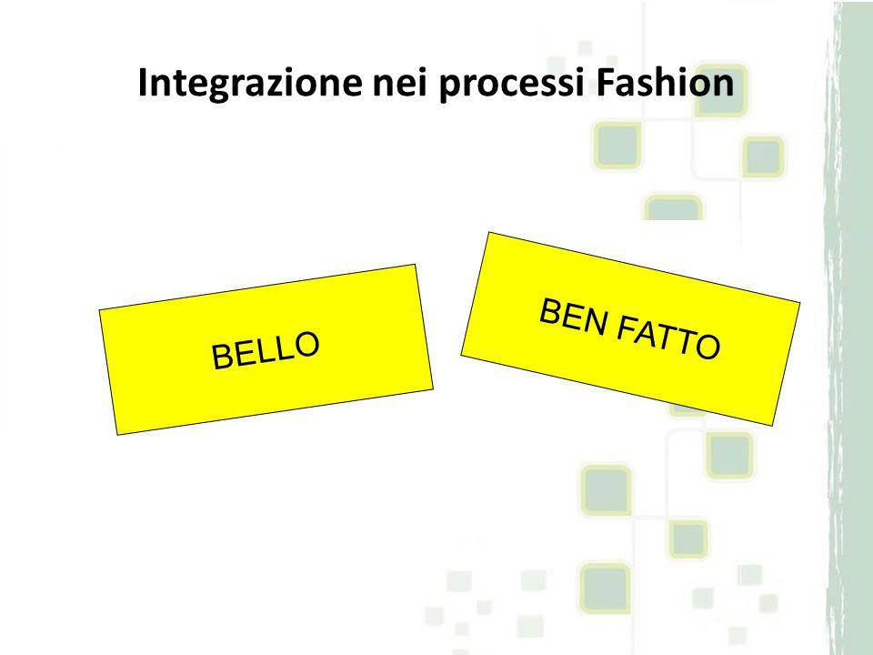 Integrazione nei processi Fashion BELLO BEN FATTO