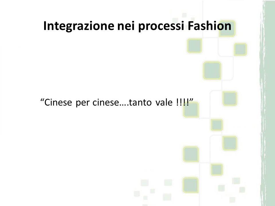 Pronto Moda Integrazione nei processi Fashion Moda pronta Pret a porter Time to market Identità di marca Pronto programmato Superamento stagionale Fast Fashion