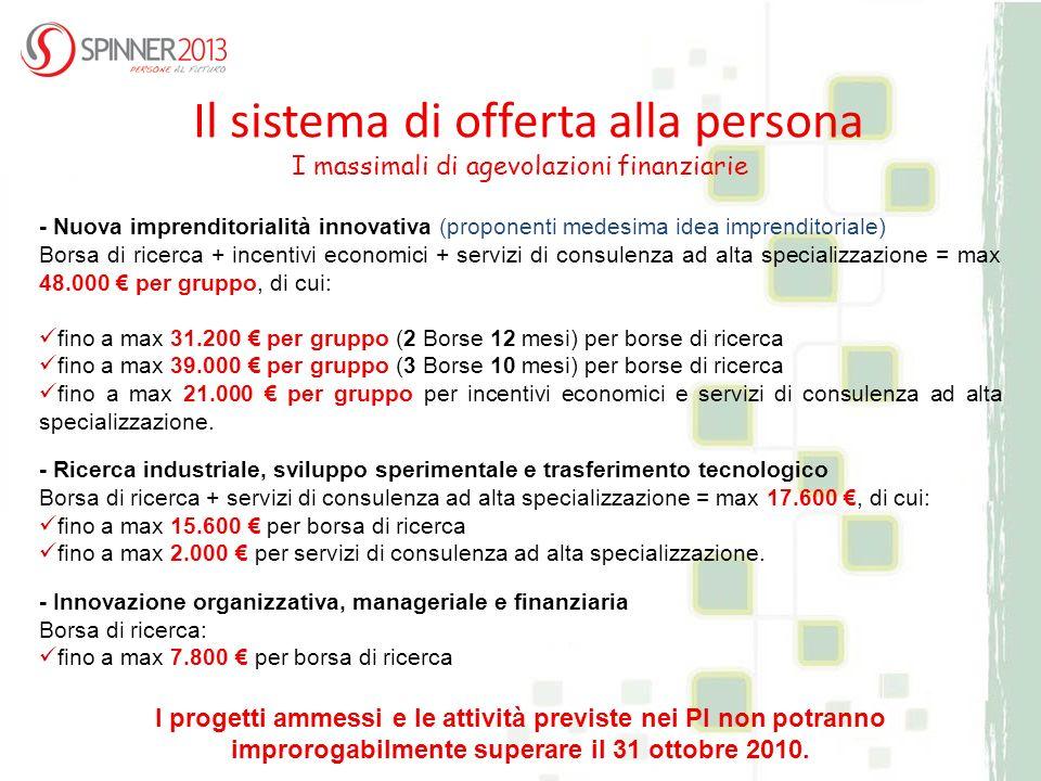 Il sistema di offerta alla persona I massimali di agevolazioni finanziarie - Nuova imprenditorialità innovativa (proponenti medesima idea imprenditori