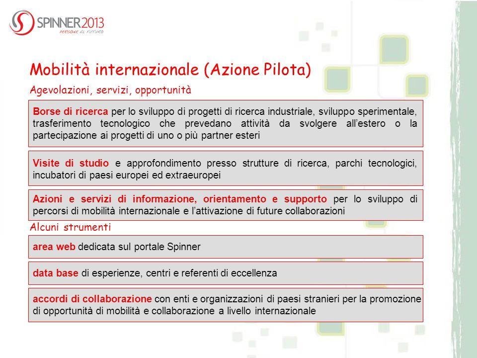 Mobilità internazionale (Azione Pilota) Borse di ricerca per lo sviluppo di progetti di ricerca industriale, sviluppo sperimentale, trasferimento tecn