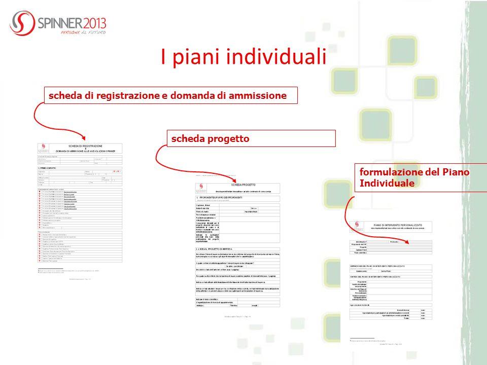 I piani individuali scheda di registrazione e domanda di ammissionescheda progettoformulazione del Piano Individuale