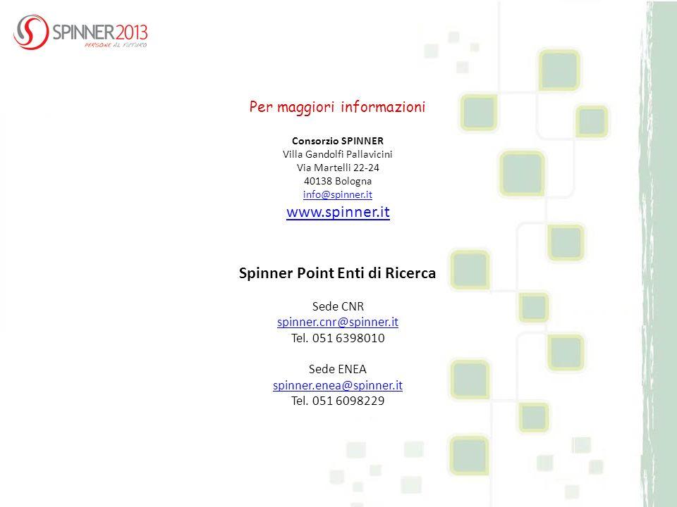 Per maggiori informazioni Consorzio SPINNER Villa Gandolfi Pallavicini Via Martelli 22-24 40138 Bologna info@spinner.it www.spinner.it Spinner Point Enti di Ricerca Sede CNR spinner.cnr@spinner.it Tel.