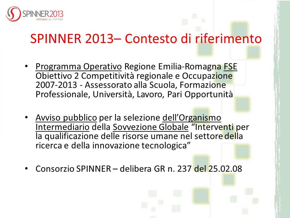 SPINNER 2013– Contesto di riferimento Programma Operativo Regione Emilia-Romagna FSE Obiettivo 2 Competitività regionale e Occupazione 2007-2013 - Ass