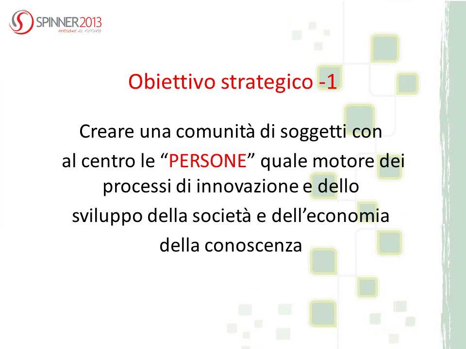 Obiettivo strategico -1 Creare una comunità di soggetti con al centro le PERSONE quale motore dei processi di innovazione e dello sviluppo della socie
