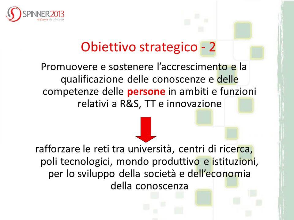Obiettivo strategico - 2 Promuovere e sostenere laccrescimento e la qualificazione delle conoscenze e delle competenze delle persone in ambiti e funzioni relativi a R&S, TT e innovazione rafforzare le reti tra università, centri di ricerca, poli tecnologici, mondo produttivo e istituzioni, per lo sviluppo della società e delleconomia della conoscenza