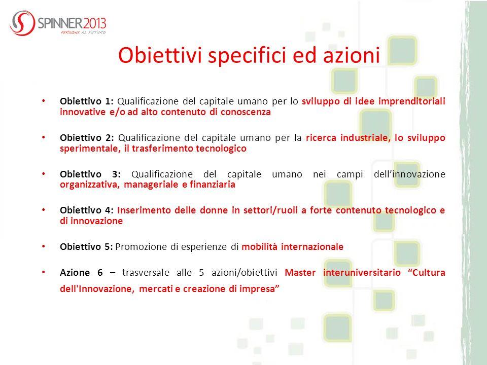 Obiettivi specifici ed azioni Obiettivo 1: Qualificazione del capitale umano per lo sviluppo di idee imprenditoriali innovative e/o ad alto contenuto