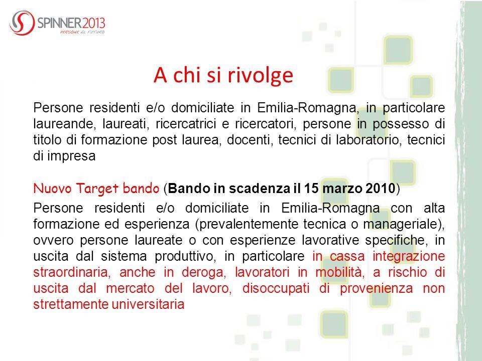 A chi si rivolge Persone residenti e/o domiciliate in Emilia-Romagna, in particolare laureande, laureati, ricercatrici e ricercatori, persone in posse
