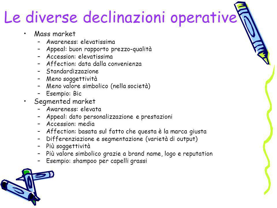 Le diverse declinazioni operative Mass market –Awareness: elevatissima –Appeal: buon rapporto prezzo-qualità –Accession: elevatissima –Affection: data