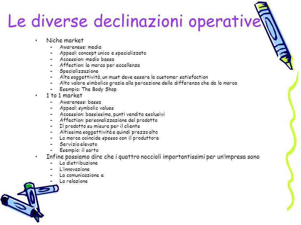Le diverse declinazioni operative Niche market –Awareness: media –Appeal: concept unico e specializzato –Accession: medio bassa –Affection: la marca p