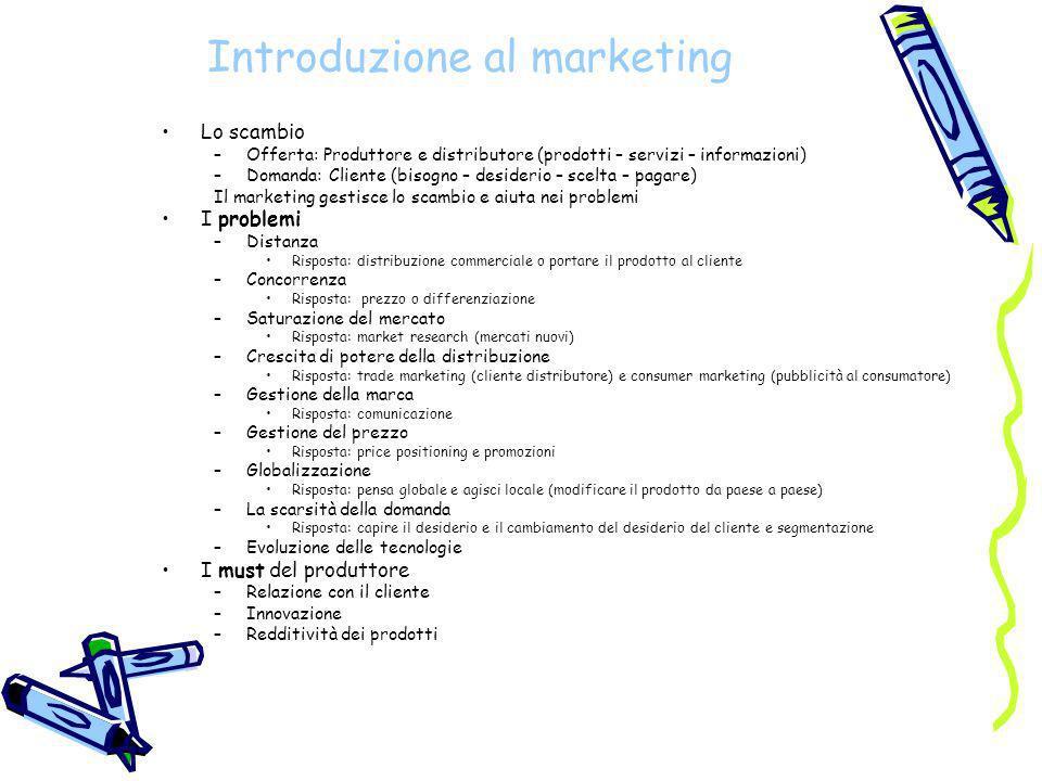 Introduzione al marketing Lo scambio –Offerta: Produttore e distributore (prodotti – servizi – informazioni) –Domanda: Cliente (bisogno – desiderio –