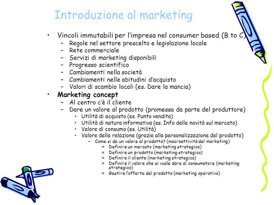 Introduzione al marketing Vincoli immutabili per limpresa nel consumer based (B to C) –Regole nel settore prescelto e legislazione locale –Rete commer
