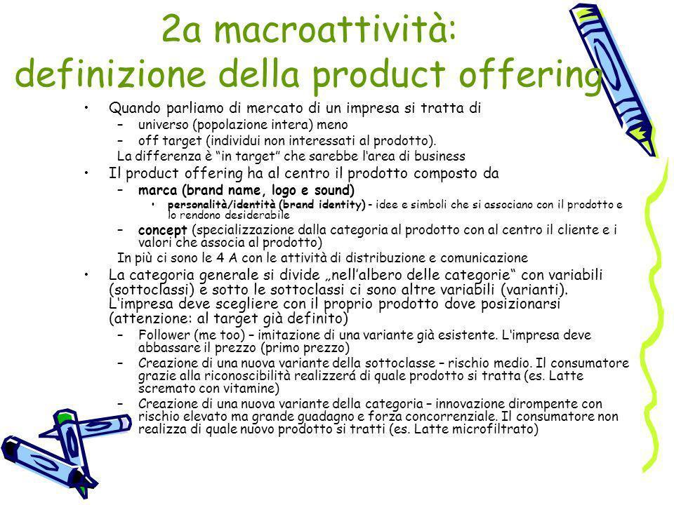 2a macroattività: definizione della product offering Quando parliamo di mercato di un impresa si tratta di –universo (popolazione intera) meno –off ta