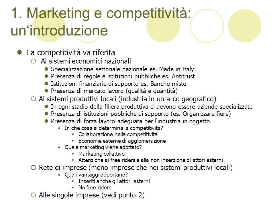 7.Le strategie di innovazione dei prodotti Perché linnovazione è divenuta importante.