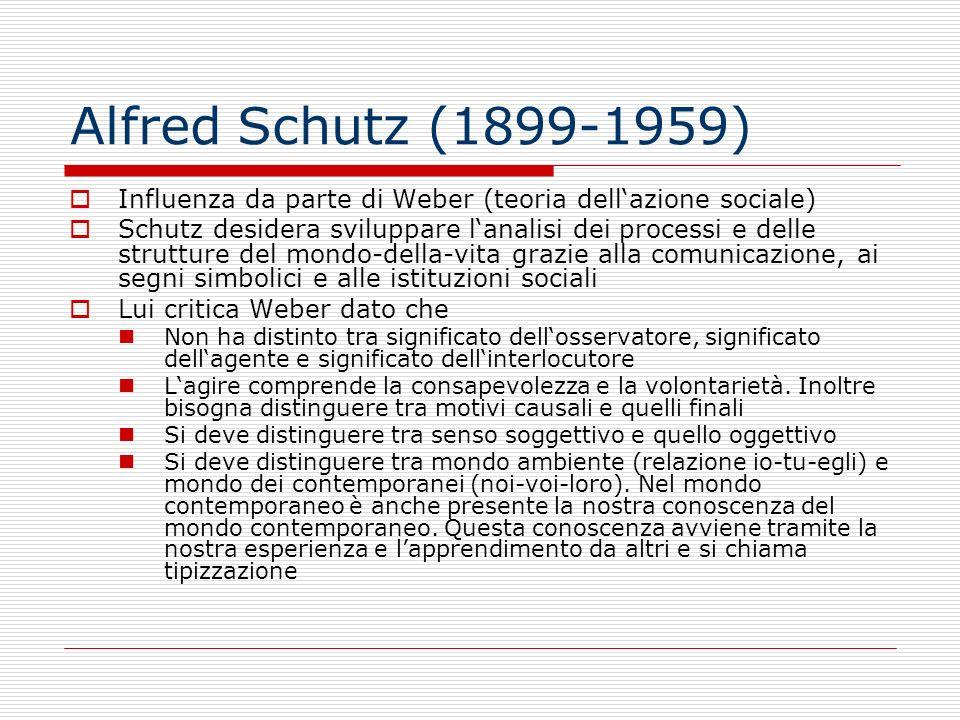 Alfred Schutz (1899-1959) Influenza da parte di Weber (teoria dellazione sociale) Schutz desidera sviluppare lanalisi dei processi e delle strutture d