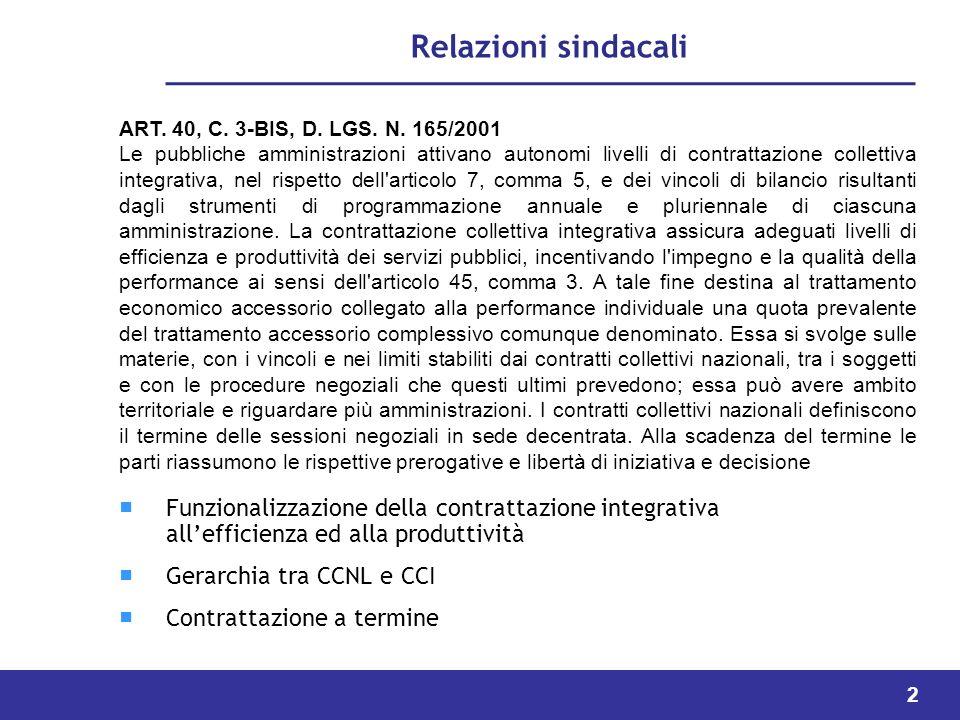 2 Relazioni sindacali Funzionalizzazione della contrattazione integrativa allefficienza ed alla produttività Gerarchia tra CCNL e CCI Contrattazione a termine ART.